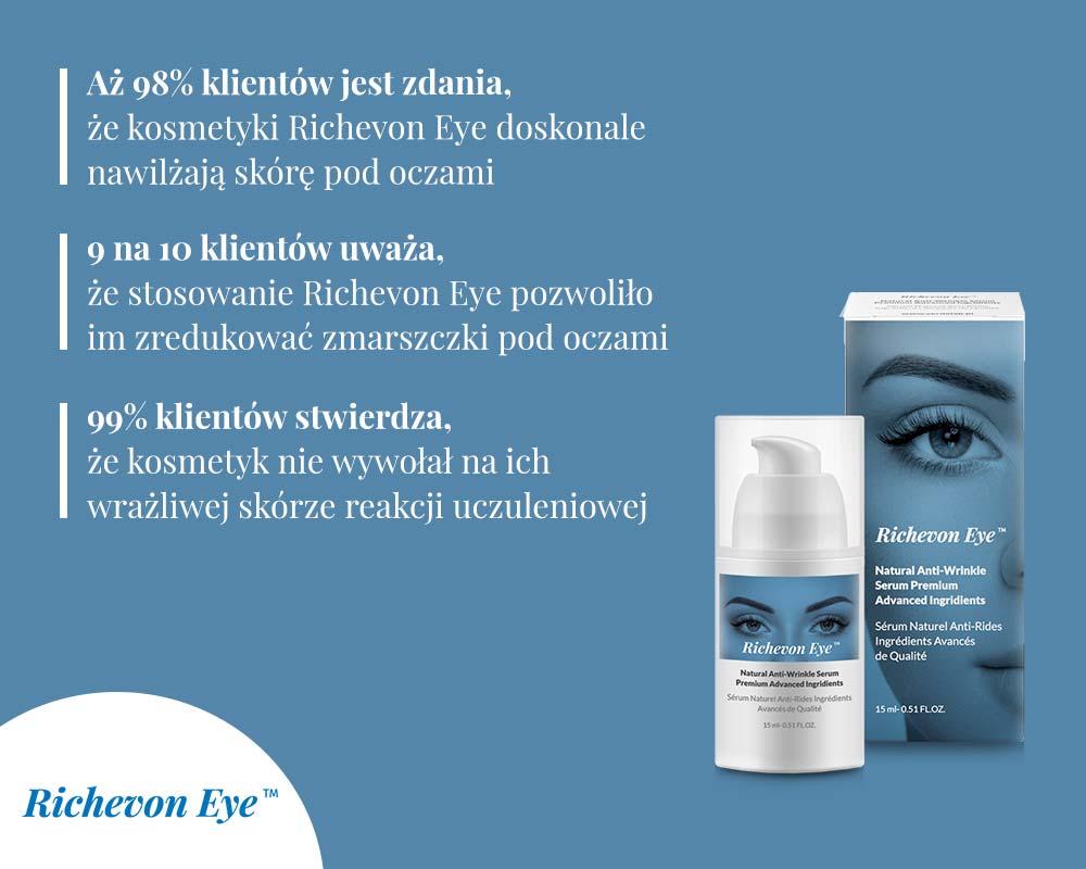 Richevon Eye - testerzy